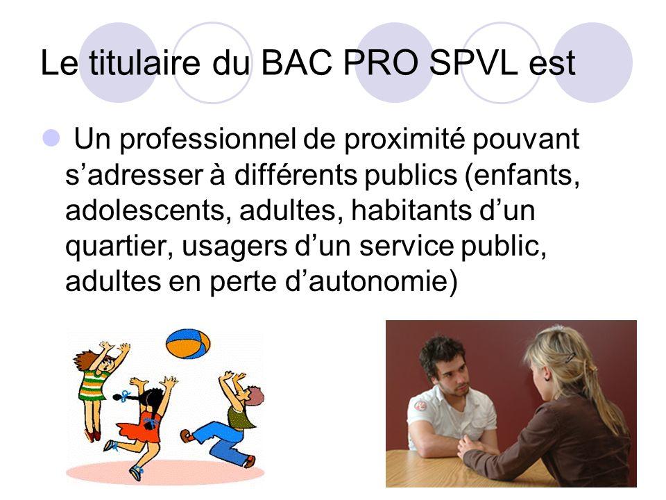 Le titulaire du BAC PRO SPVL est Un professionnel de proximité pouvant sadresser à différents publics (enfants, adolescents, adultes, habitants dun qu