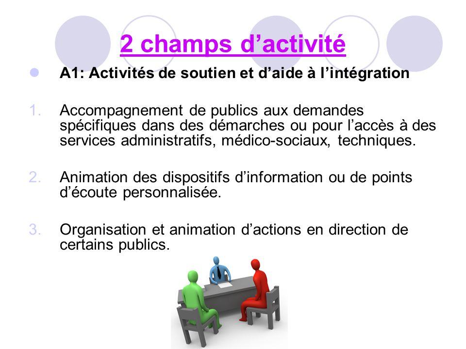 2 champs dactivité A1: Activités de soutien et daide à lintégration 1.Accompagnement de publics aux demandes spécifiques dans des démarches ou pour la