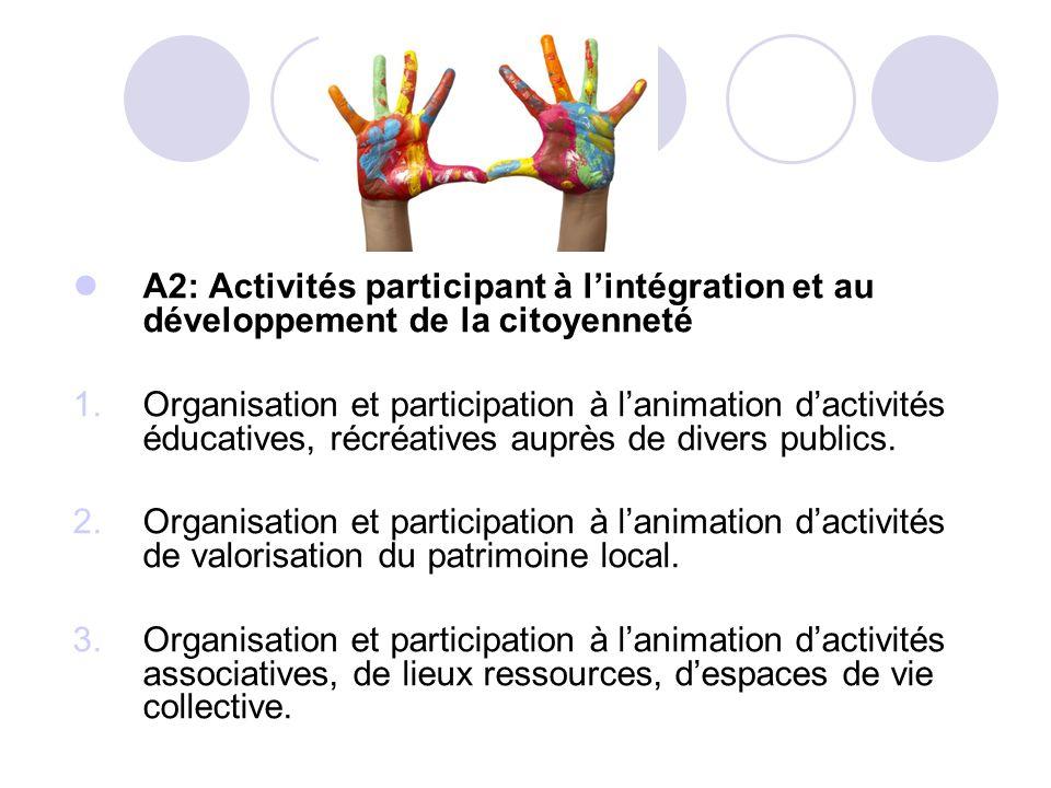 A2: Activités participant à lintégration et au développement de la citoyenneté 1.Organisation et participation à lanimation dactivités éducatives, réc