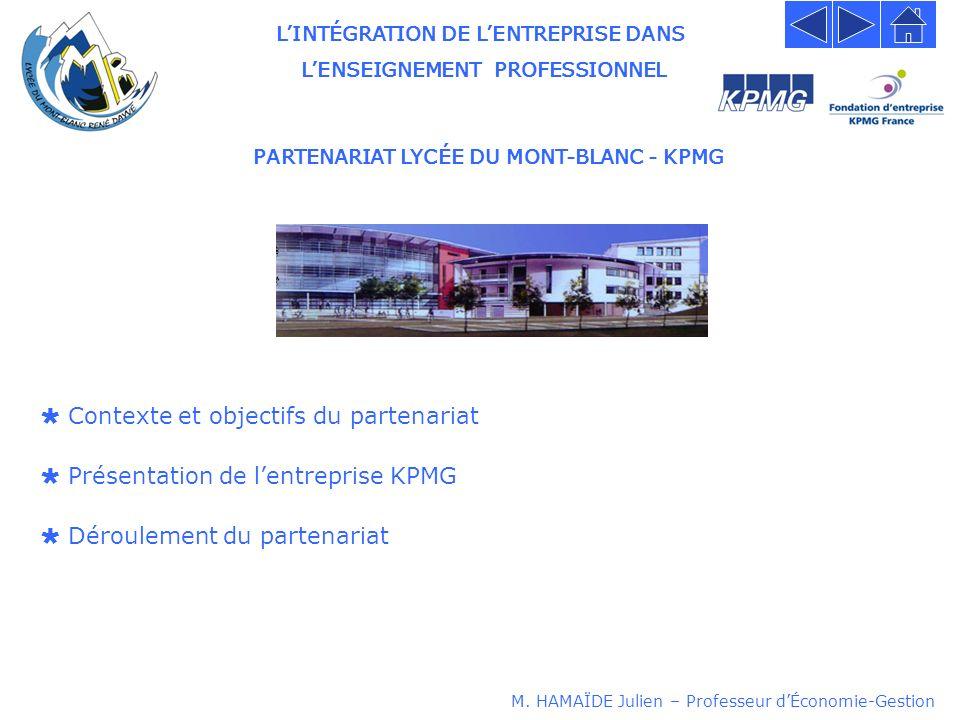 LINTÉGRATION DE LENTREPRISE DANS LENSEIGNEMENT PROFESSIONNEL PARTENARIAT LYCÉE DU MONT-BLANC - KPMG Contexte et objectifs du partenariat M. HAMAÏDE Ju