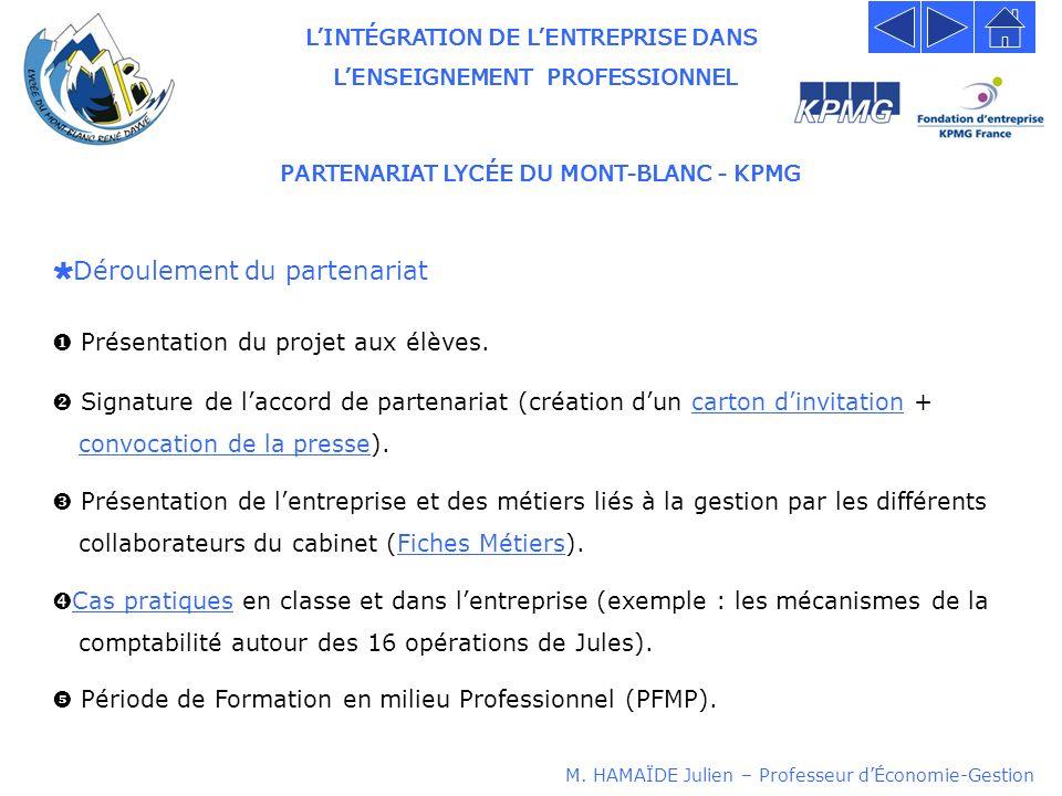 LINTÉGRATION DE LENTREPRISE DANS LENSEIGNEMENT PROFESSIONNEL PARTENARIAT LYCÉE DU MONT-BLANC - KPMG Déroulement du partenariat M. HAMAÏDE Julien – Pro