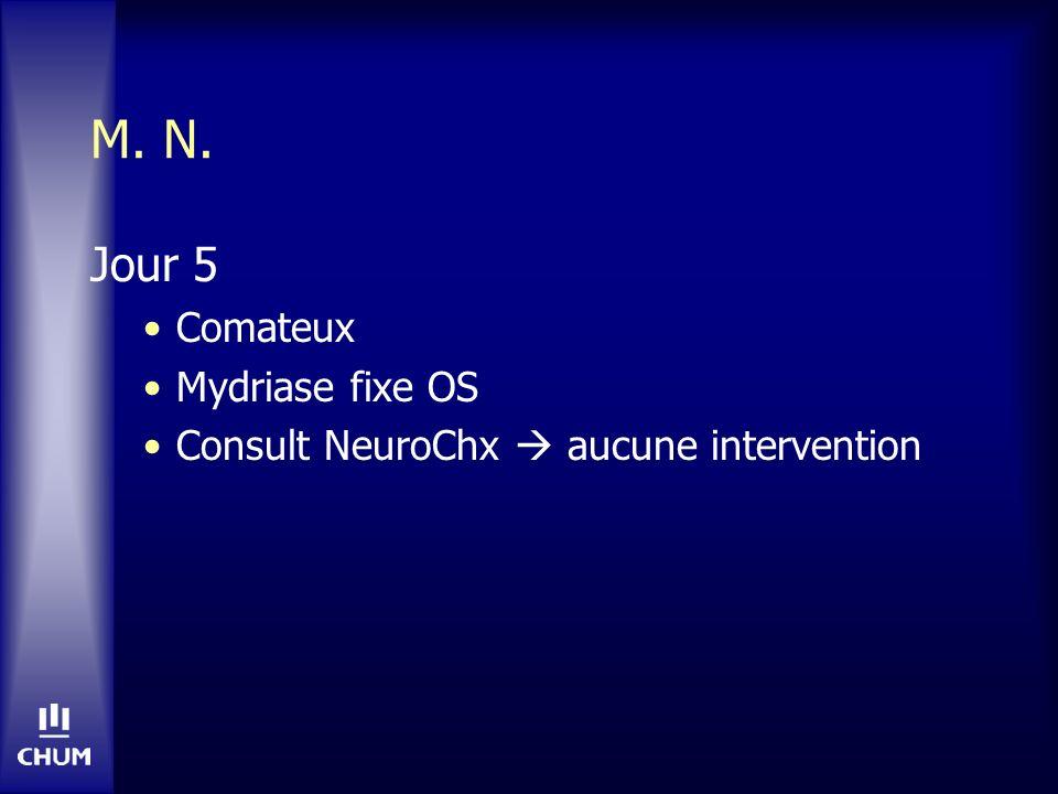 M. N. Jour 5 Comateux Mydriase fixe OS Consult NeuroChx aucune intervention