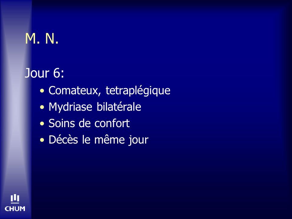 M. N. Jour 6: Comateux, tetraplégique Mydriase bilatérale Soins de confort Décès le même jour