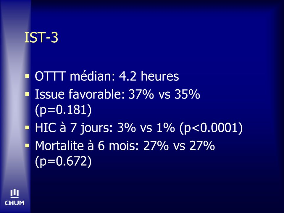 IST-3 OTTT médian: 4.2 heures Issue favorable: 37% vs 35% (p=0.181) HIC à 7 jours: 3% vs 1% (p<0.0001) Mortalite à 6 mois: 27% vs 27% (p=0.672)
