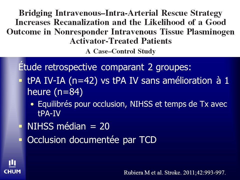 IV-IA bridging: lévidence Étude retrospective comparant 2 groupes: tPA IV-IA (n=42) vs tPA IV sans amélioration à 1 heure (n=84) Equilibrés pour occlu