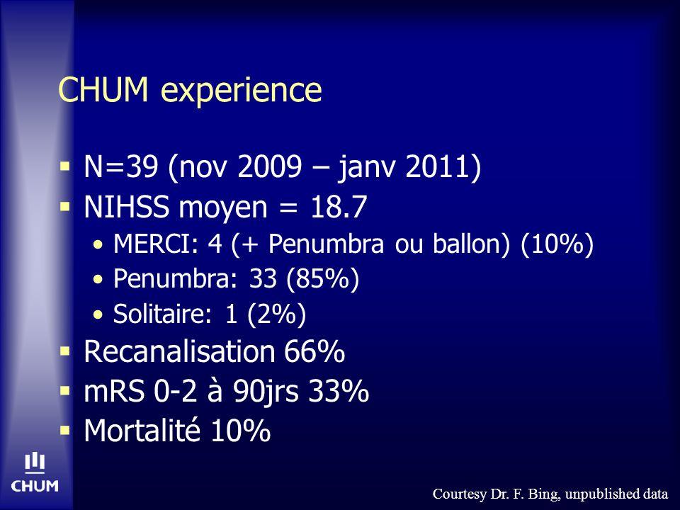 CHUM experience N=39 (nov 2009 – janv 2011) NIHSS moyen = 18.7 MERCI: 4 (+ Penumbra ou ballon) (10%) Penumbra: 33 (85%) Solitaire: 1 (2%) Recanalisati