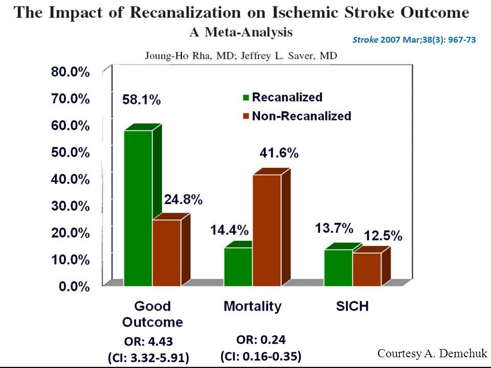 Multi MERCI trial Smith WS et al. Stroke. 2008 Apr;39(4):1205-12.