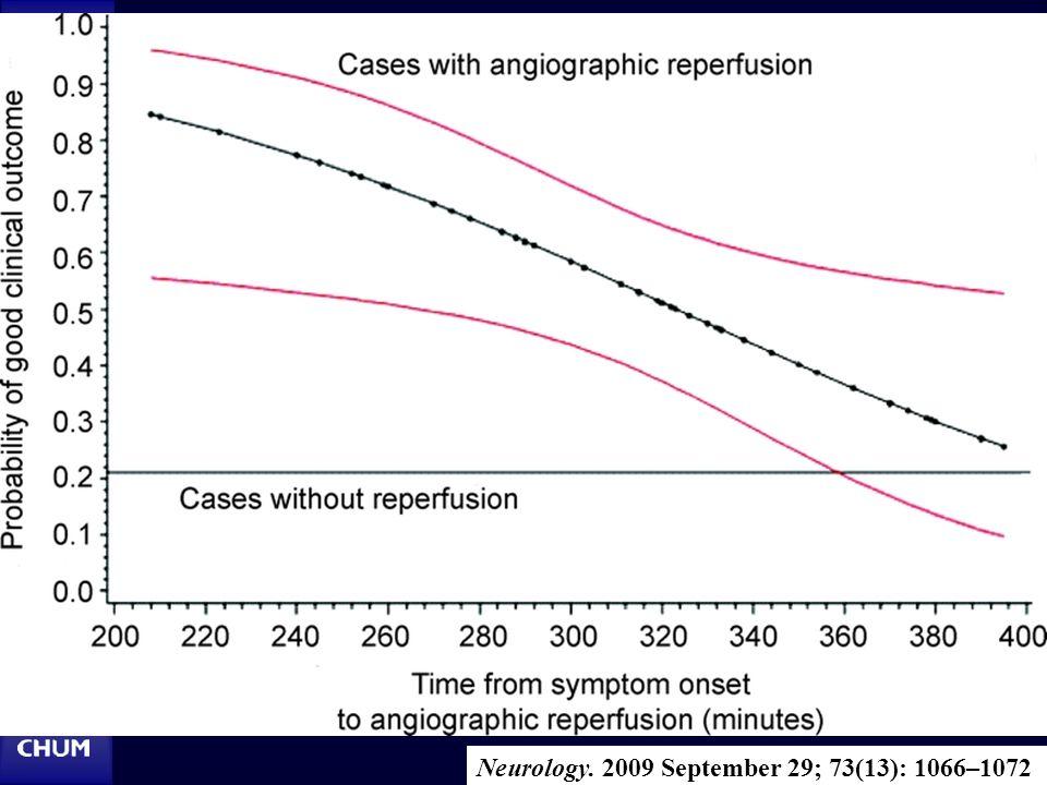 IV-IA bridging: lévidence Étude retrospective comparant 2 groupes: tPA IV-IA (n=42) vs tPA IV sans amélioration à 1 heure (n=84) Equilibrés pour occlusion, NIHSS et temps de Tx avec tPA-IV NIHSS médian = 20 Occlusion documentée par TCD Rubiera M et al.