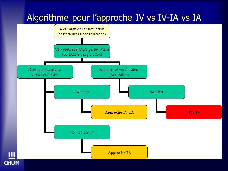 Algorithme pour lapproche IV vs IV-IA vs IA AVC aigu de la circulation postérieure (signes du tronc) CT cérébral et CTA gerbe-Willis (ou IRM et Angio-