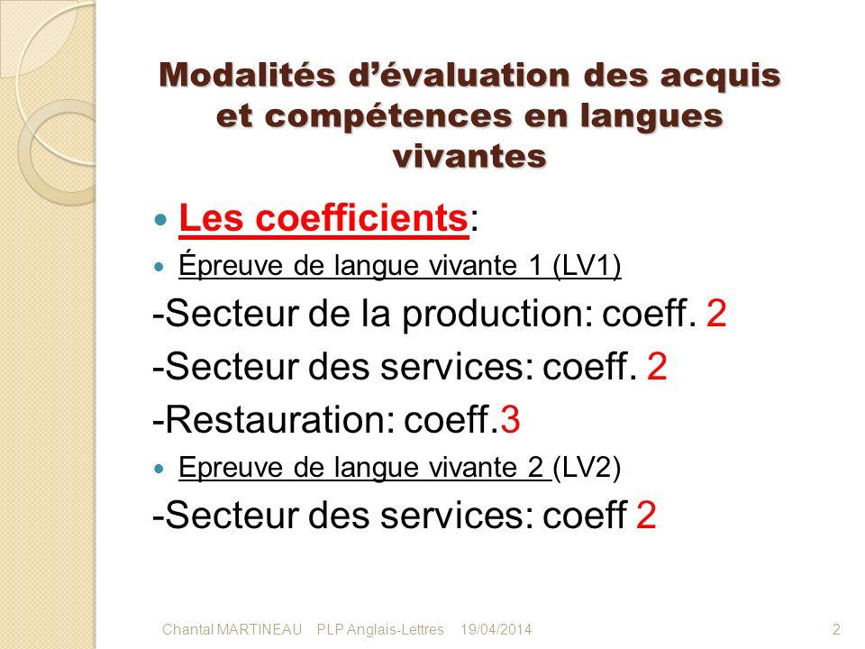 Modalités dévaluation des acquis et compétences en langues vivantes Les coefficients: Épreuve de langue vivante 1 (LV1) -Secteur de la production: coe