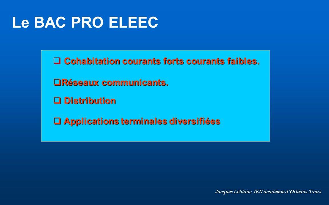 Cohabitation courants forts courants faibles. Le BAC PRO ELEEC Réseaux communicants. Réseaux communicants. Distribution Distribution Applications term