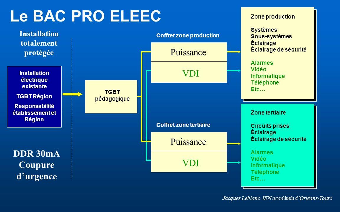 Le BAC PRO ELEEC TGBT pédagogique Installation électrique existante TGBT Région Responsabilité établissement et Région Coffret zone tertiaire Puissanc