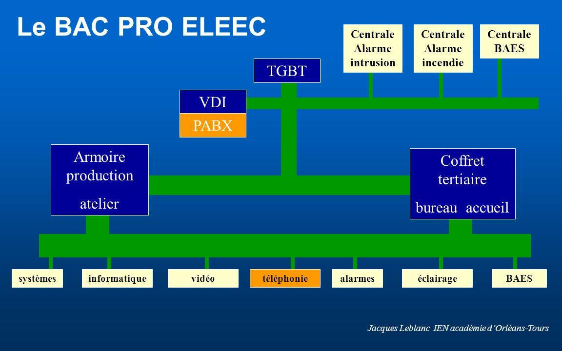 Le BAC PRO ELEEC TGBT Coffret tertiaire bureau accueil Armoire production atelier VDI Centrale Alarme intrusion Centrale Alarme incendie Centrale BAES