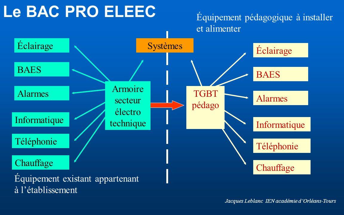 Le BAC PRO ELEEC Éclairage BAES Alarmes Informatique Téléphonie Chauffage Armoire secteur électro technique Éclairage BAES Alarmes Informatique Téléph
