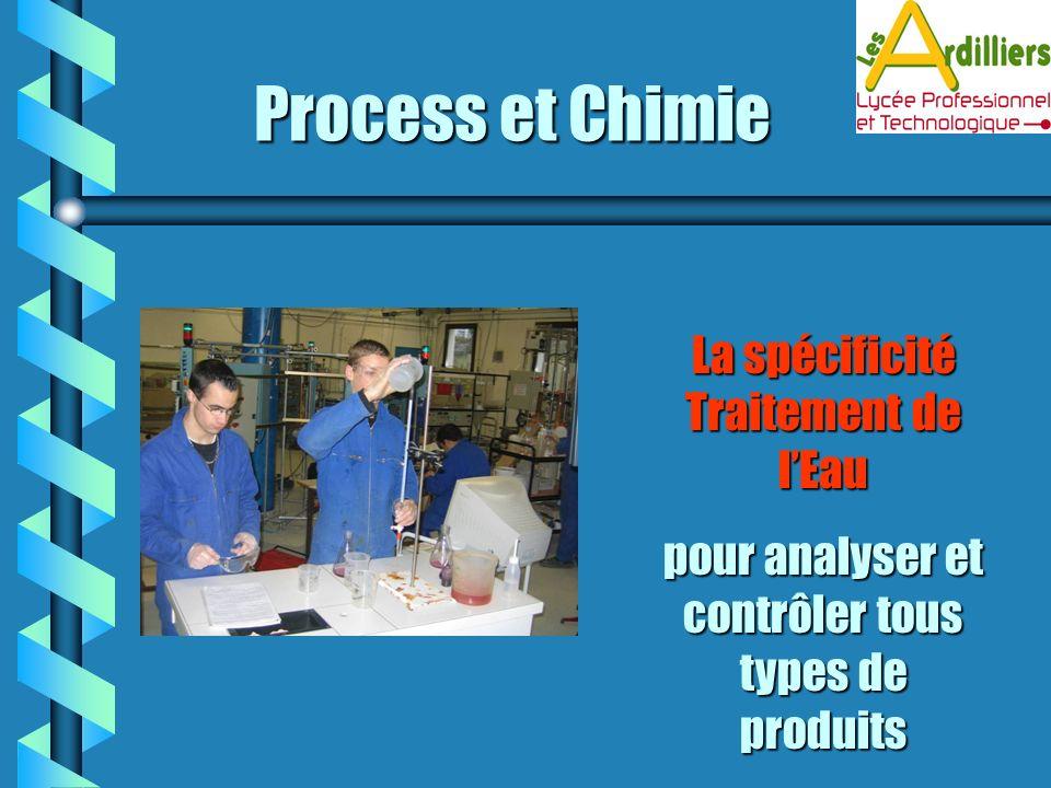 Process et Chimie La spécificité Traitement de lEau pour analyser et contrôler tous types de produits
