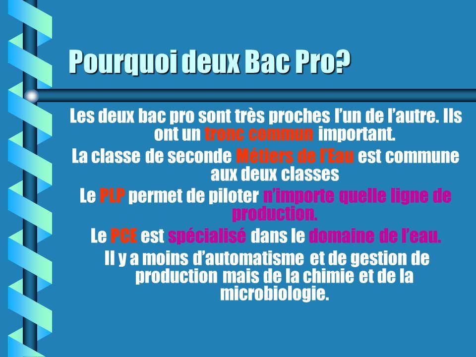 Pourquoi deux Bac Pro? Les deux bac pro sont très proches lun de lautre. Ils ont un tronc commun important. La classe de seconde Métiers de lEau est c