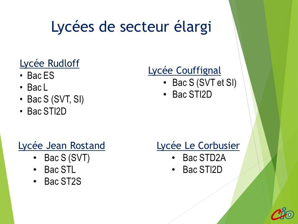 Lycées de secteur élargi Lycée Couffignal Bac S (SVT et SI) Bac STI2D Lycée Jean Rostand Bac S (SVT) Bac STL Bac ST2S Lycée Le Corbusier Bac STD2A Bac STI2D Lycée Rudloff Bac ES Bac L Bac S (SVT, SI) Bac STI2D