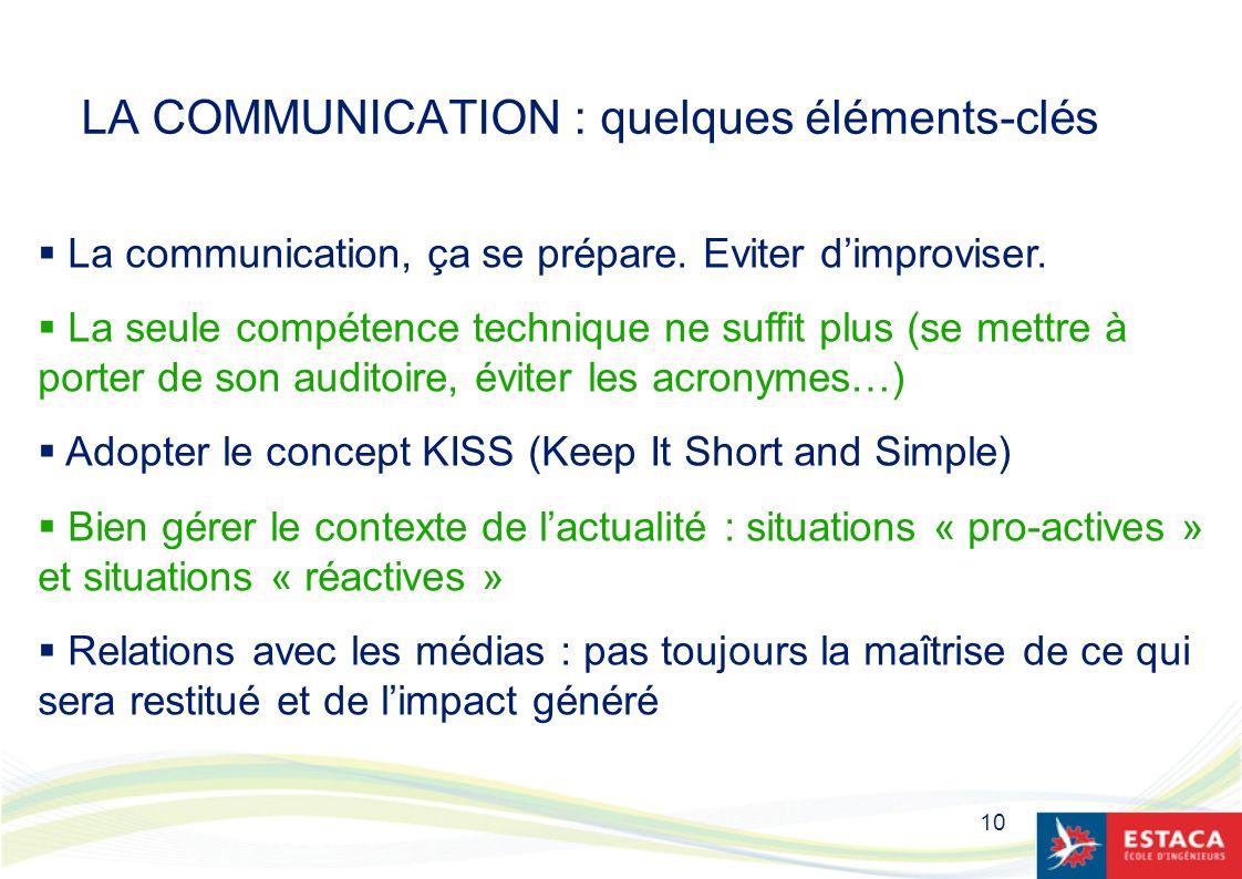 10 LA COMMUNICATION : quelques éléments-clés La communication, ça se prépare. Eviter dimproviser. La seule compétence technique ne suffit plus (se met