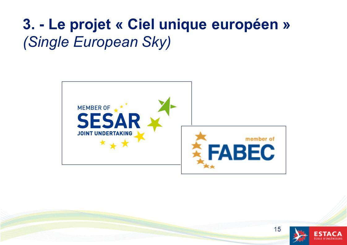 15 3. - Le projet « Ciel unique européen » (Single European Sky)