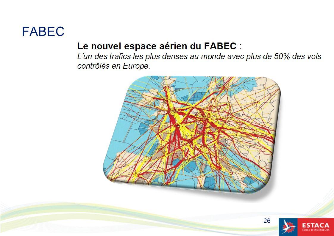 26 FABEC