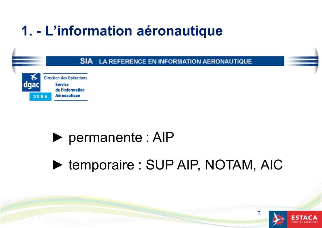 3 1. - Linformation aéronautique permanente : AIP temporaire : SUP AIP, NOTAM, AIC