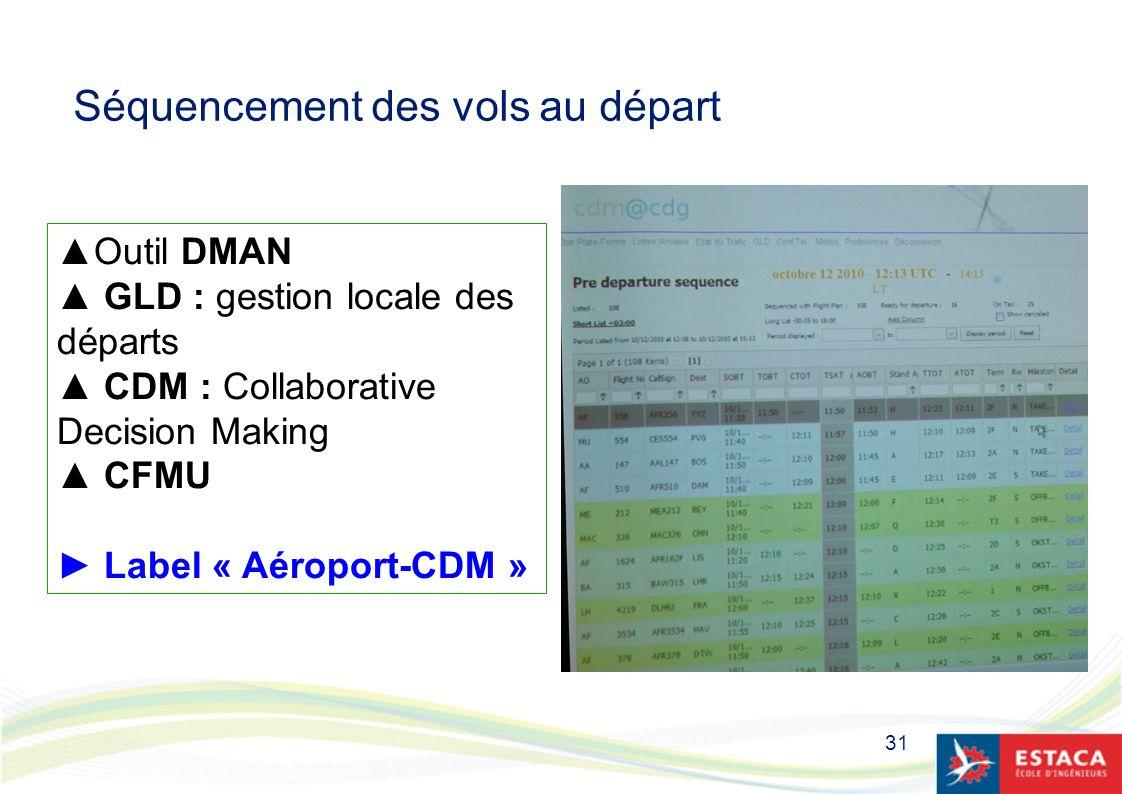31 Séquencement des vols au départ Outil DMAN GLD : gestion locale des départs CDM : Collaborative Decision Making CFMU Label « Aéroport-CDM »