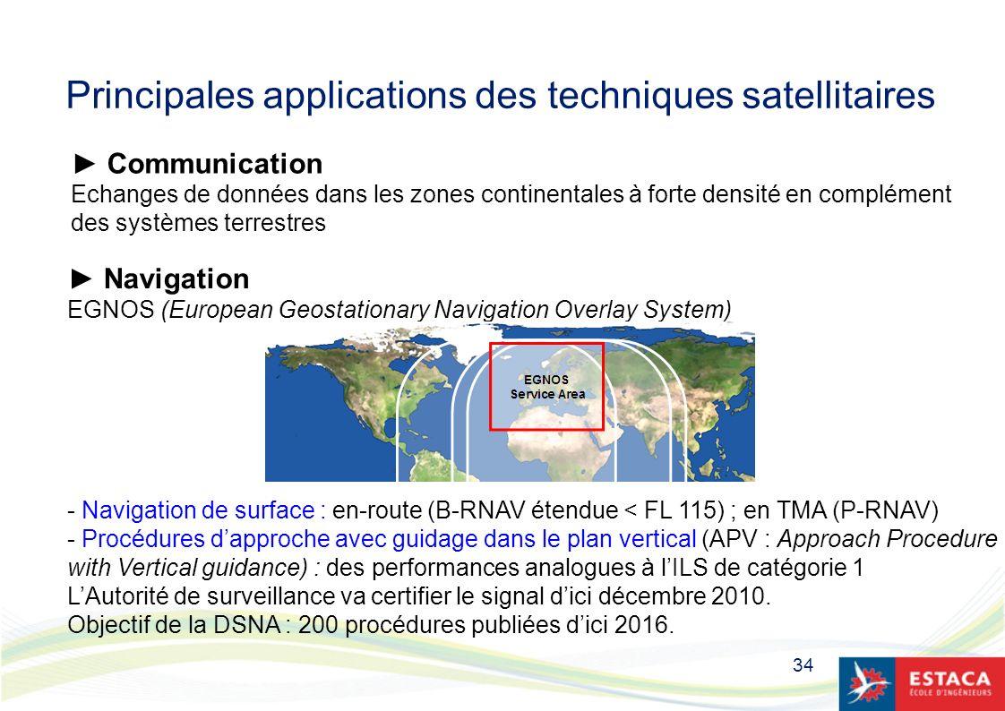 34 Principales applications des techniques satellitaires Communication Echanges de données dans les zones continentales à forte densité en complément