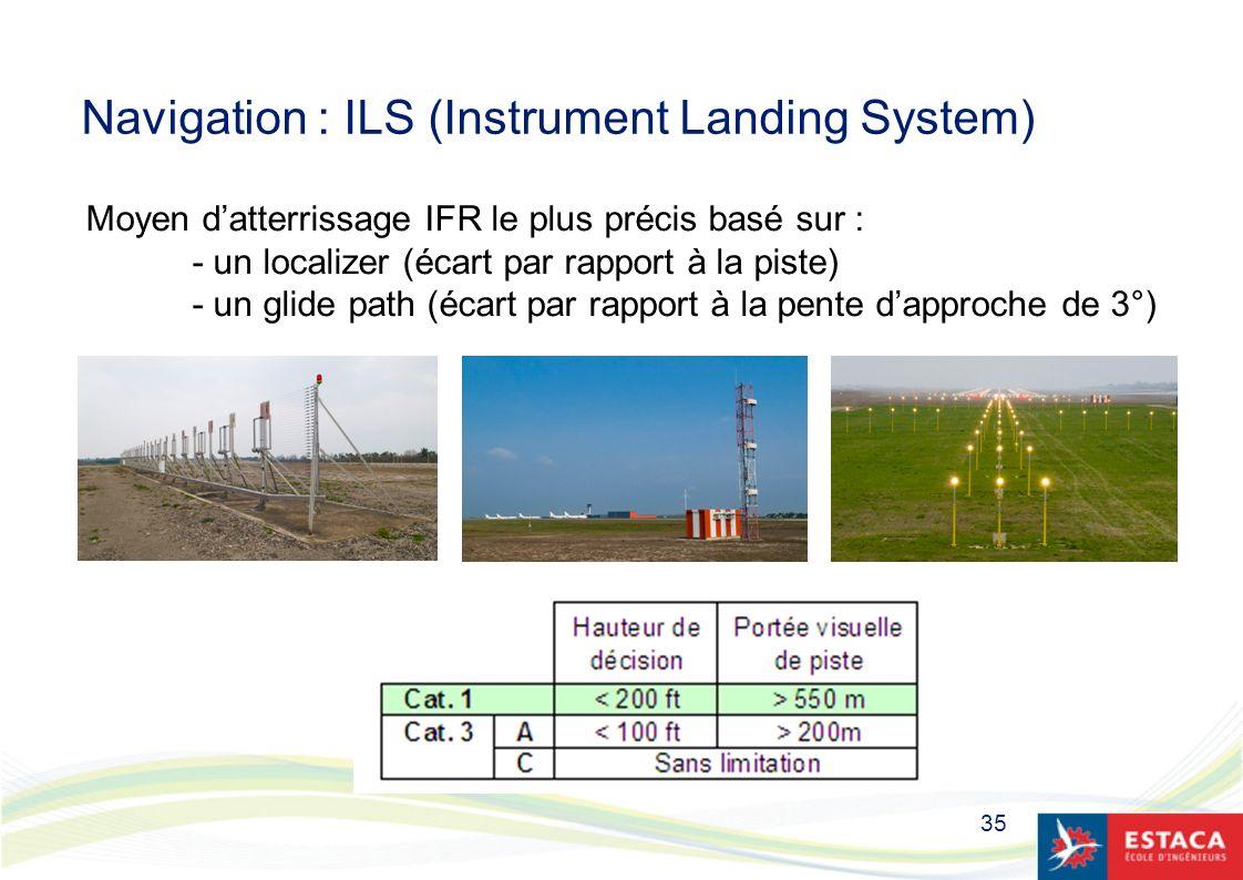 35 Navigation : ILS (Instrument Landing System) Moyen datterrissage IFR le plus précis basé sur : - un localizer (écart par rapport à la piste) - un g
