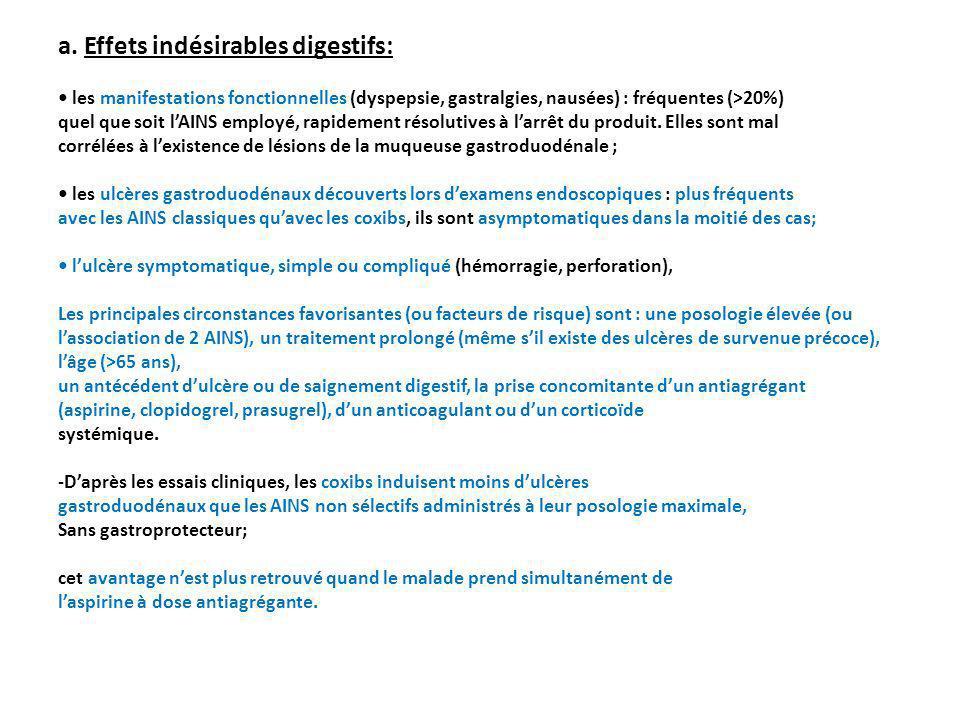 a. Effets indésirables digestifs: les manifestations fonctionnelles (dyspepsie, gastralgies, nausées) : fréquentes (>20%) quel que soit lAINS employé,
