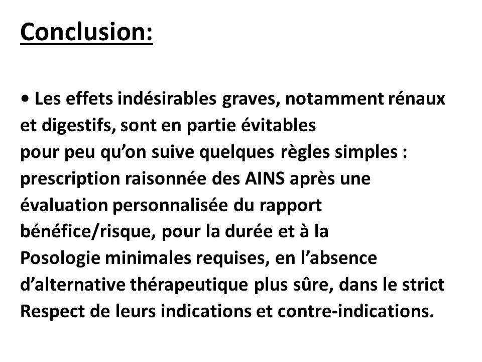 Conclusion: Les effets indésirables graves, notamment rénaux et digestifs, sont en partie évitables pour peu quon suive quelques règles simples : pres