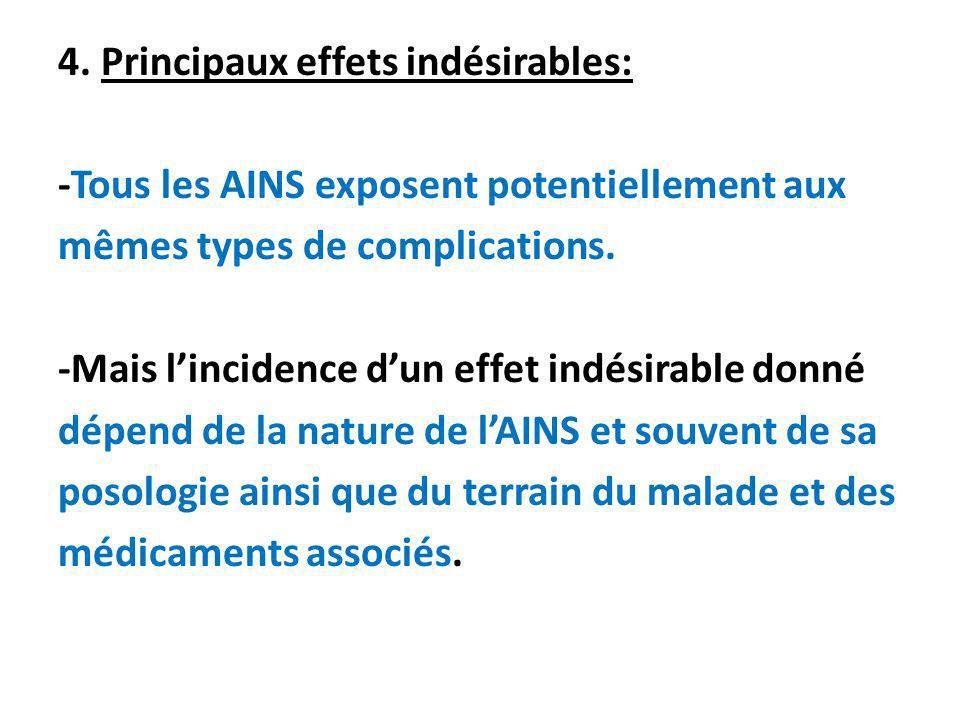 4. Principaux effets indésirables: -Tous les AINS exposent potentiellement aux mêmes types de complications. -Mais lincidence dun effet indésirable do