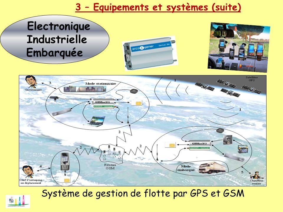 Electronique Industrielle Embarquée 3 – Equipements et systèmes (suite) Système de gestion de flotte par GPS et GSM