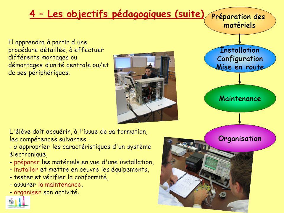 L'élève doit acquérir, à l'issue de sa formation, les compétences suivantes : - s'approprier les caractéristiques d'un système électronique, - prépare