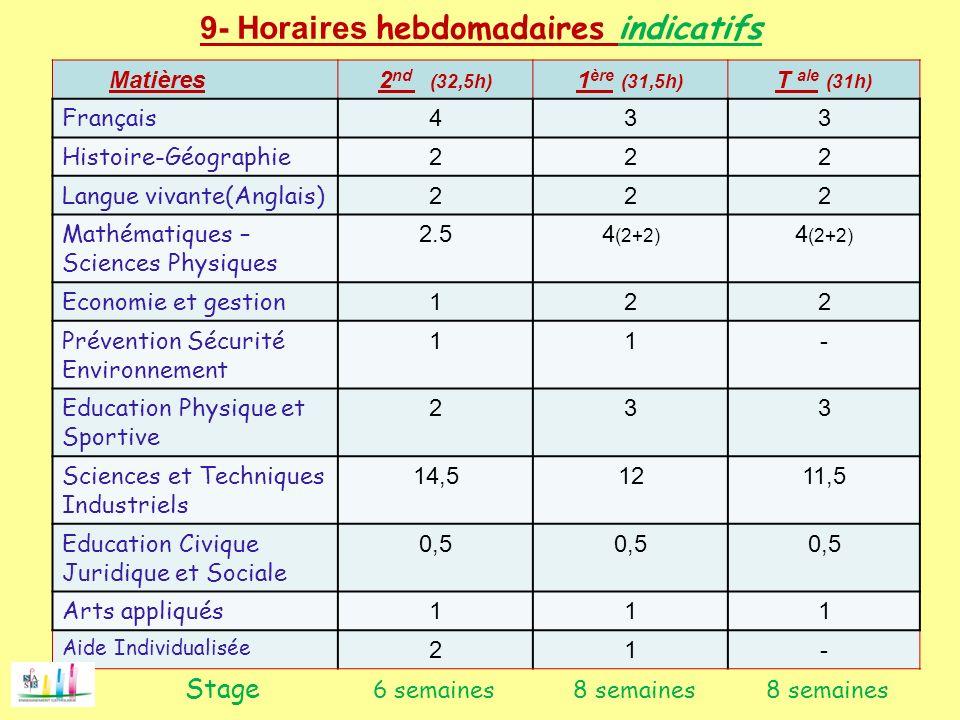 9- Horaires hebdomadaires indicatifs Matières2 nd (32,5h) 1 ère (31,5h) T ale (31h) Français 433 Histoire-Géographie 222 Langue vivante(Anglais) 222 M