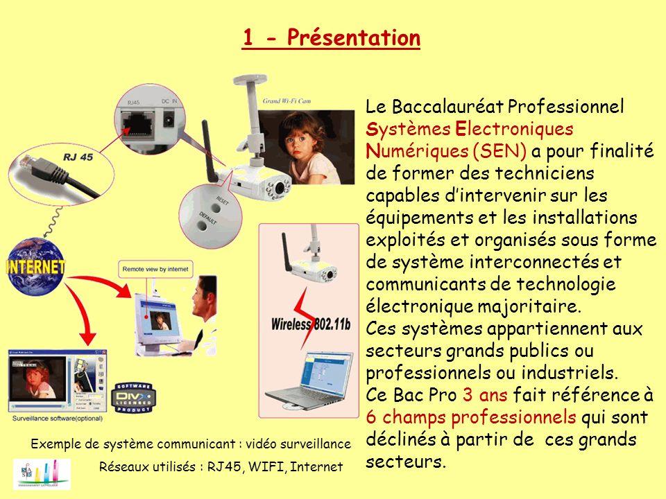 1 - Présentation Le Baccalauréat Professionnel Systèmes Electroniques Numériques (SEN) a pour finalité de former des techniciens capables dintervenir