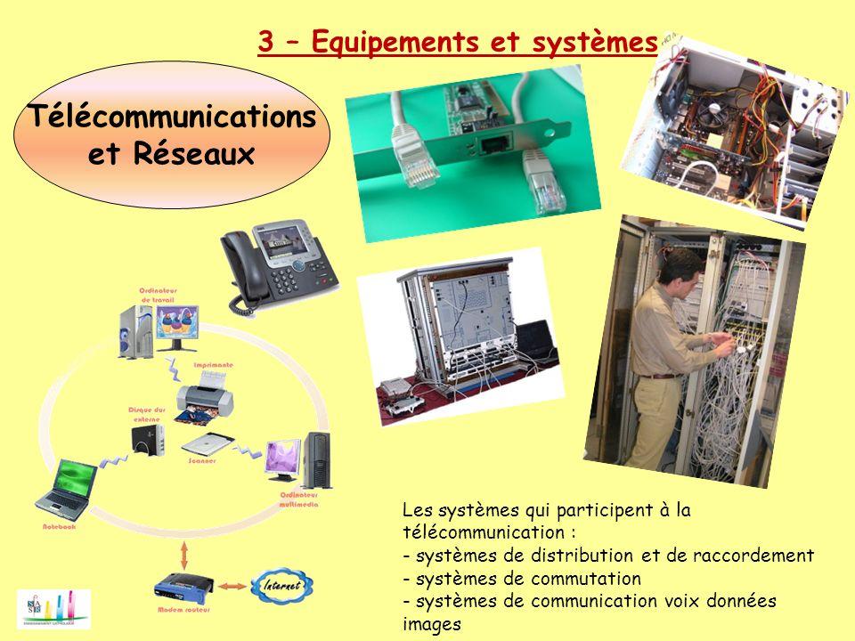 Les systèmes qui participent à la télécommunication : - systèmes de distribution et de raccordement - systèmes de commutation - systèmes de communicat
