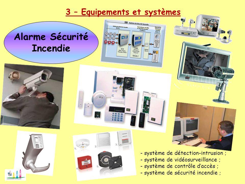 3 – Equipements et systèmes - système de détection-intrusion ; - système de vidéosurveillance ; - système de contrôle daccès ; - système de sécurité i
