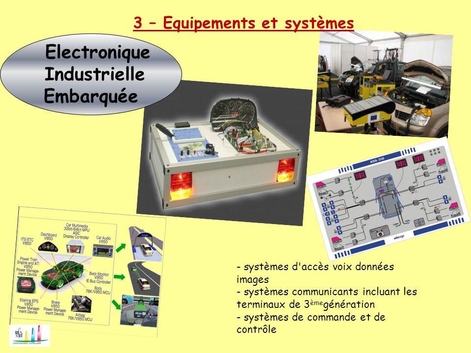3 – Equipements et systèmes - systèmes d'accès voix données images - systèmes communicants incluant les terminaux de 3 ème génération - systèmes de co