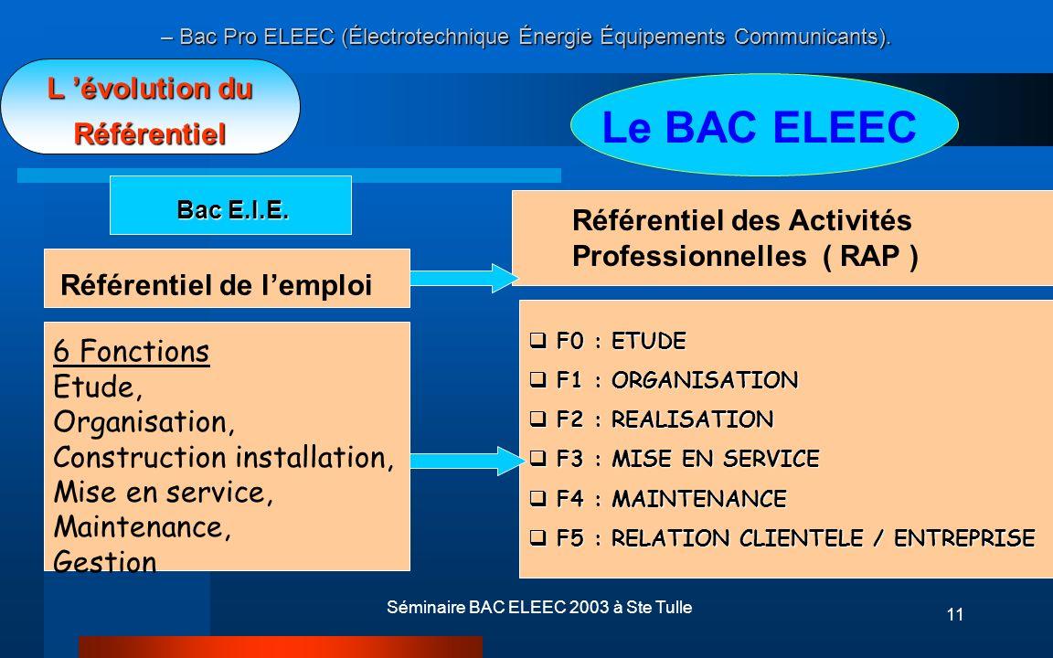– Bac Pro ELEEC (Électrotechnique Énergie Équipements Communicants).