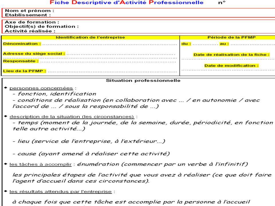 Bac pro accueil-services A. Verso de la fiche