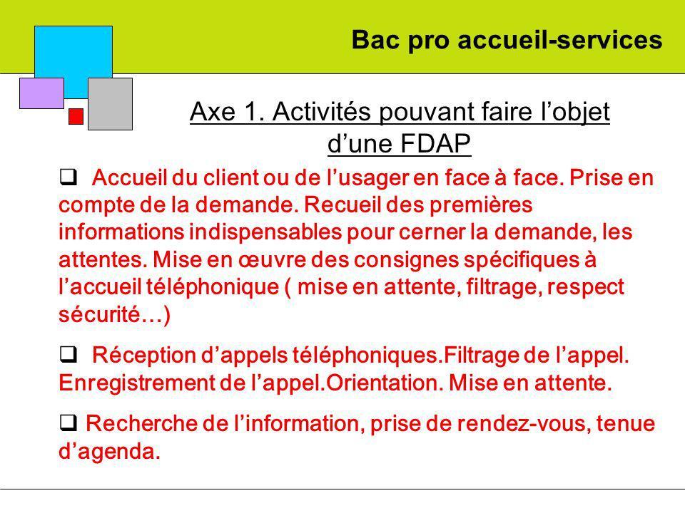Bac pro accueil-services Axe 1. Activités pouvant faire lobjet dune FDAP Accueil du client ou de lusager en face à face. Prise en compte de la demande