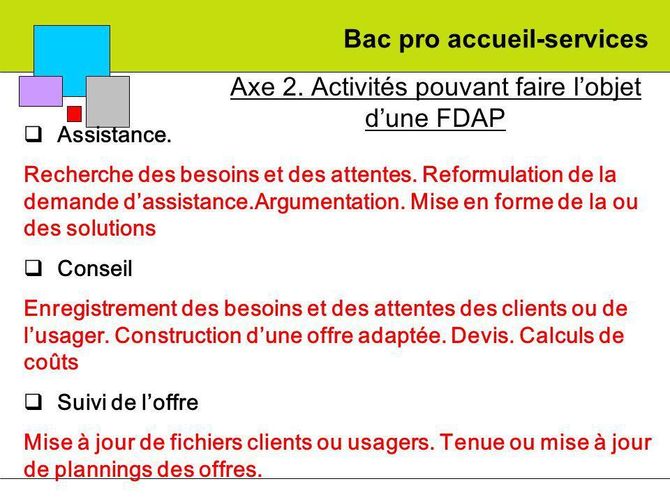 Bac pro accueil-services Axe 2. Activités pouvant faire lobjet dune FDAP Assistance. Recherche des besoins et des attentes. Reformulation de la demand