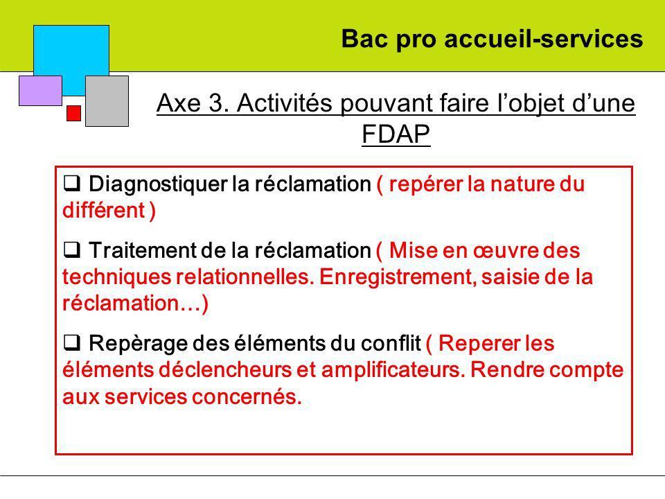 Axe 3. Activités pouvant faire lobjet dune FDAP Diagnostiquer la réclamation ( repérer la nature du différent ) Traitement de la réclamation ( Mise en
