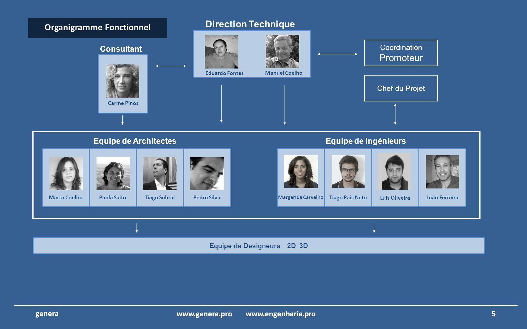 www.engenharia.pro 4www.genera.pro www.engenharia.pro genera
