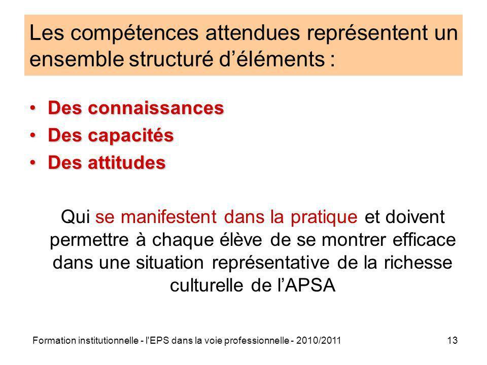Formation institutionnelle - l'EPS dans la voie professionnelle - 2010/201113 Des connaissancesDes connaissances Des capacitésDes capacités Des attitu