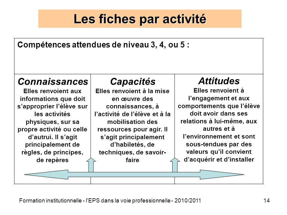 Formation institutionnelle - l'EPS dans la voie professionnelle - 2010/201114 Compétences attendues de niveau 3, 4, ou 5 : Connaissances Elles renvoie