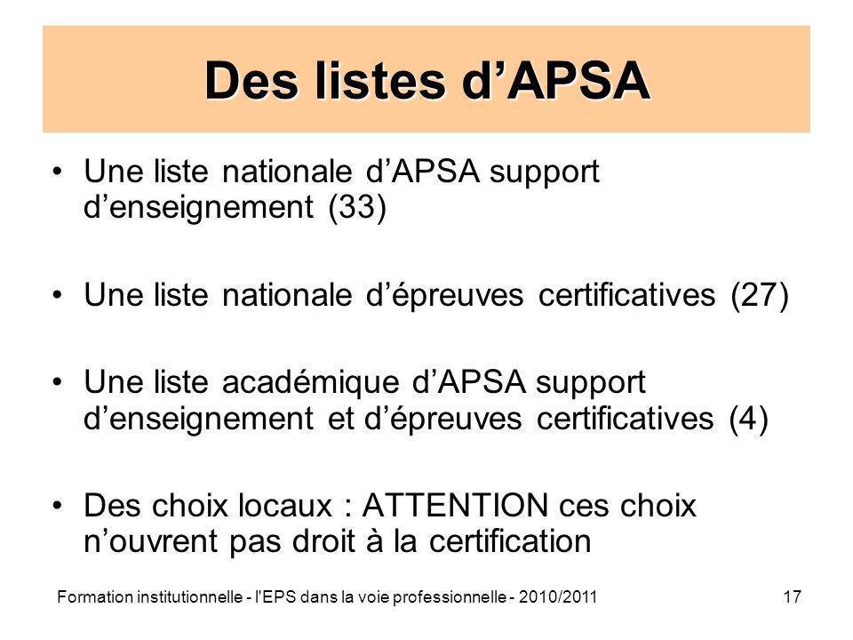 Formation institutionnelle - l'EPS dans la voie professionnelle - 2010/201117 Des listes dAPSA Une liste nationale dAPSA support denseignement (33) Un