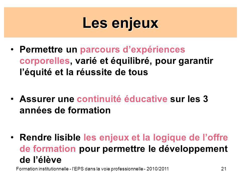 Formation institutionnelle - l'EPS dans la voie professionnelle - 2010/201121 Les enjeux Permettre un parcours dexpériences corporelles, varié et équi