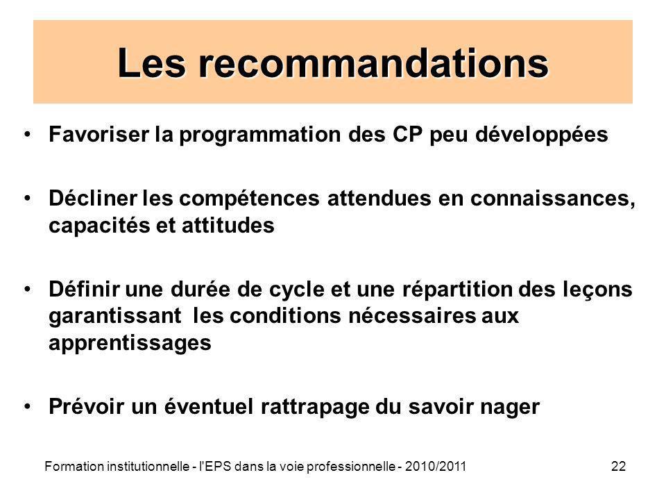 Formation institutionnelle - l'EPS dans la voie professionnelle - 2010/201122 Les recommandations Favoriser la programmation des CP peu développées Dé