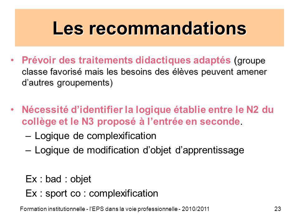 Formation institutionnelle - l'EPS dans la voie professionnelle - 2010/201123 Les recommandations ( groupe classe favorisé mais les besoins des élèves
